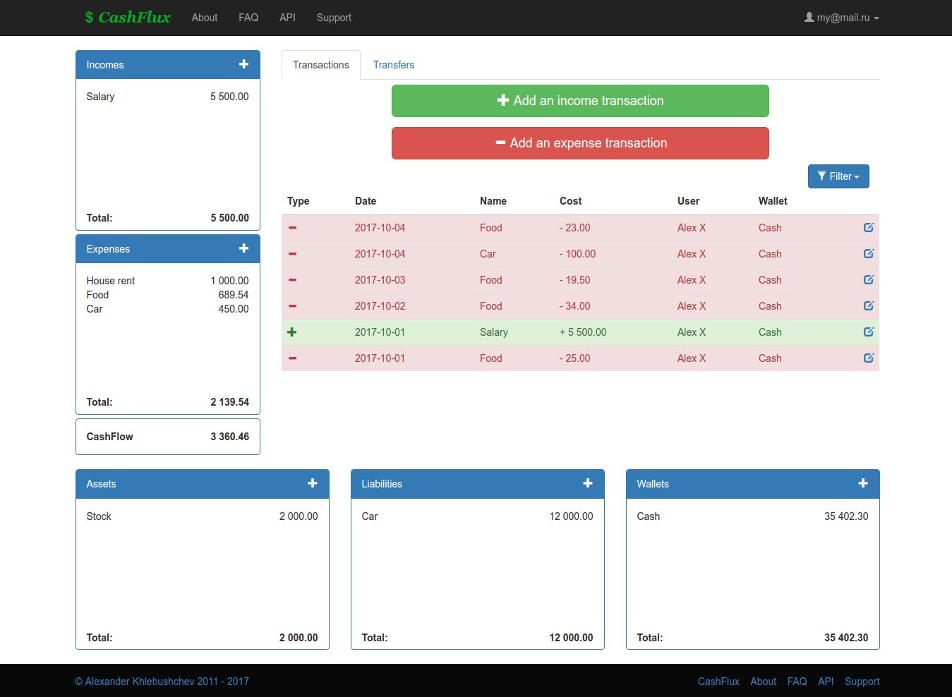 CashFlux - private finances manager